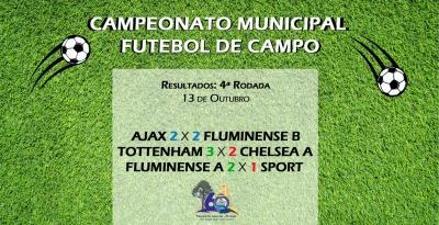 4ª Rodada do Campeonato Municipal de Futebol ocorreu neste domingo (13)