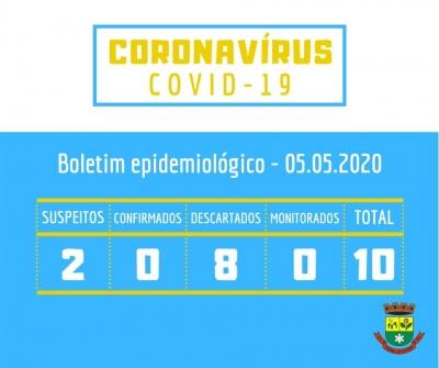 Faxinal do Soturno tem dois novos casos suspeitos de Coronavírus